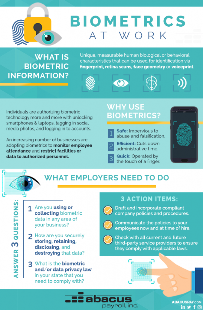 Infographic on Biometric Data for the Workplace